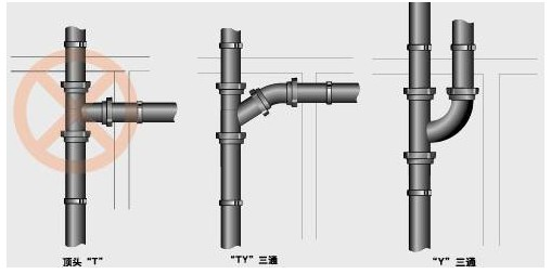 PVC-U排水管安装常见问题分析(图12)-PVC U排水管安装常见问题